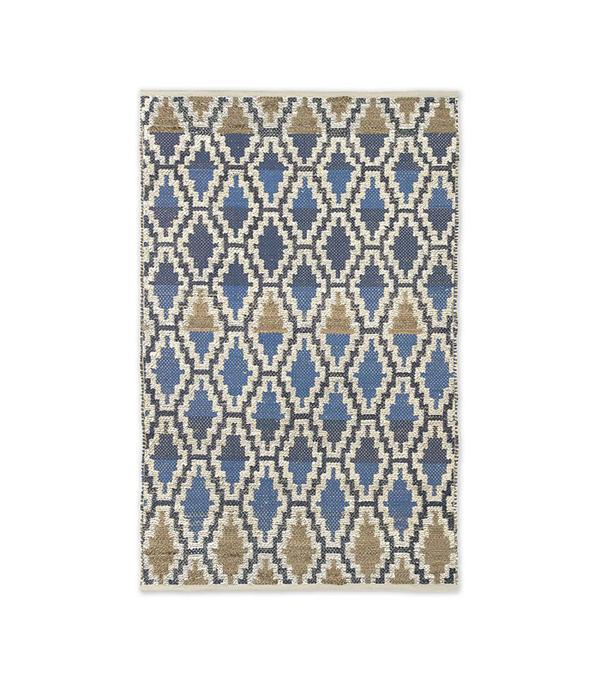 best cheap rug