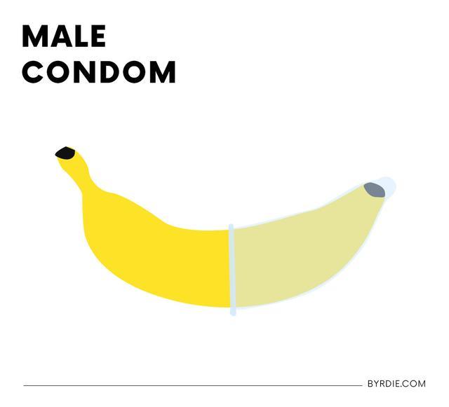 what-birth-control-should-i-take