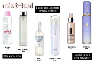 What Do Face Mists Actually Do?