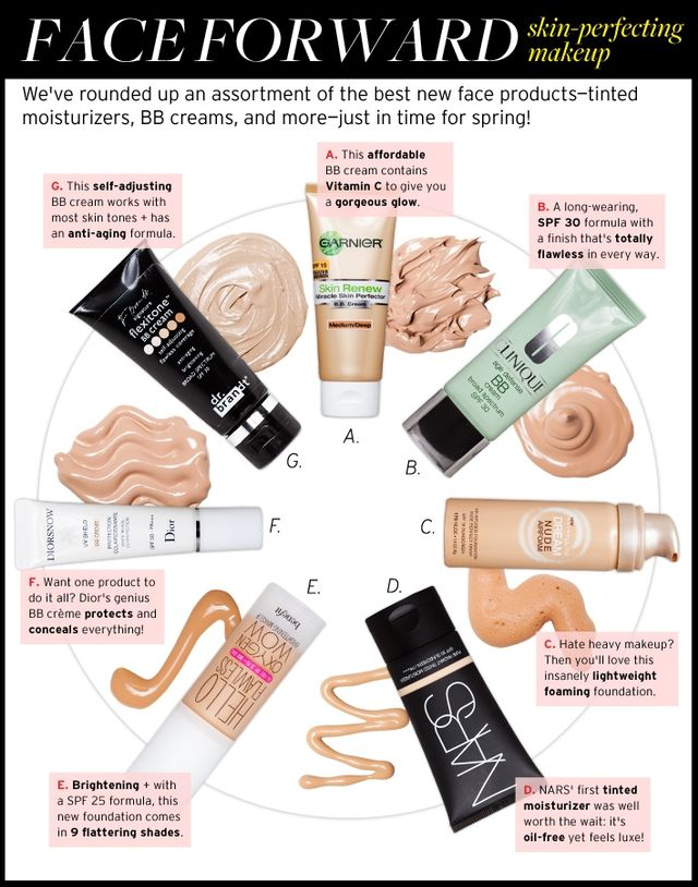 Skin-Perfecting Makeup