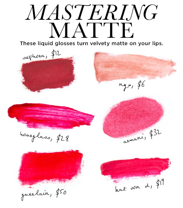 The Best of Both Worlds: Liquid Lipsticks That Turn Matte