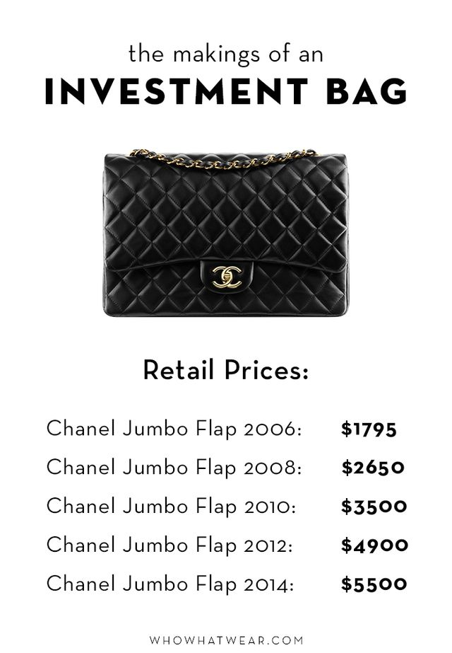 Your Guide to Buying a Chanel Bag | WhoWhatWear UK