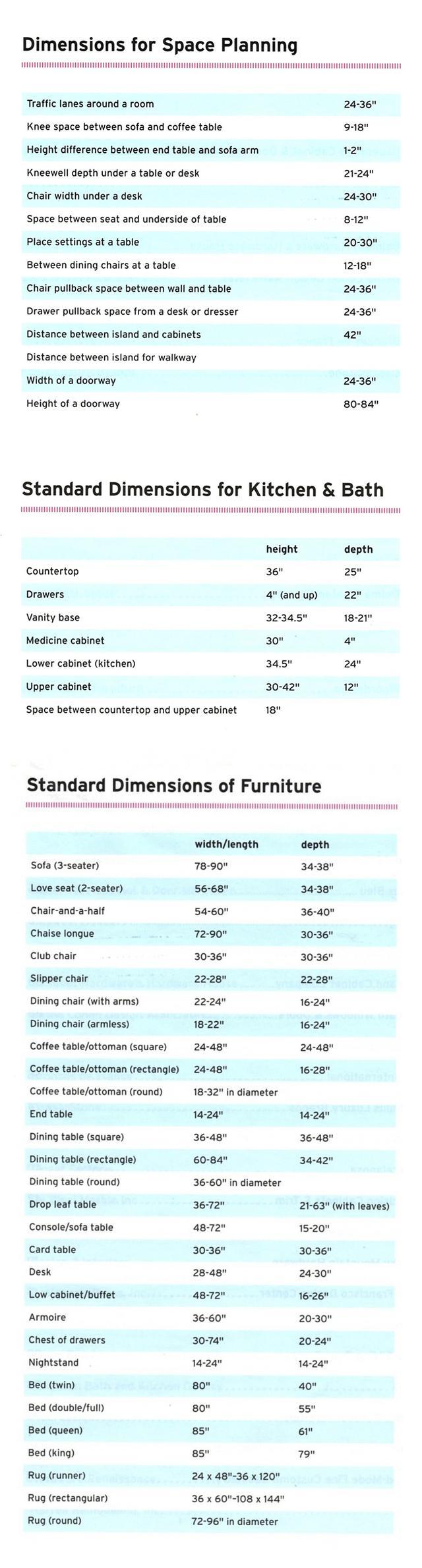 Home Dimension Cheat Sheet