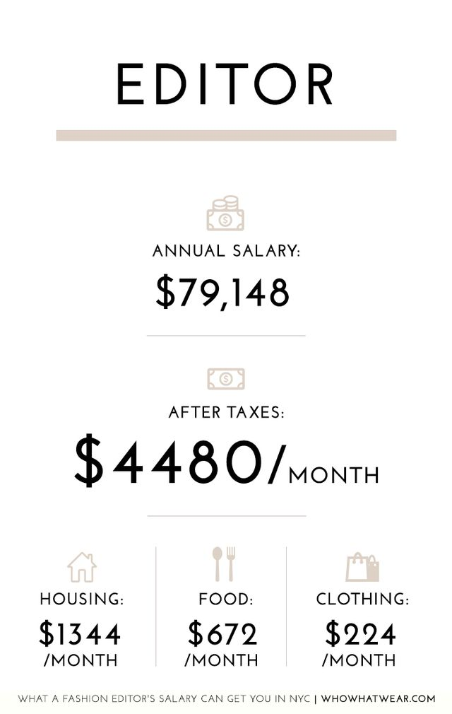 What A Fashion Editor 39 S Salary Can Get You In Nyc