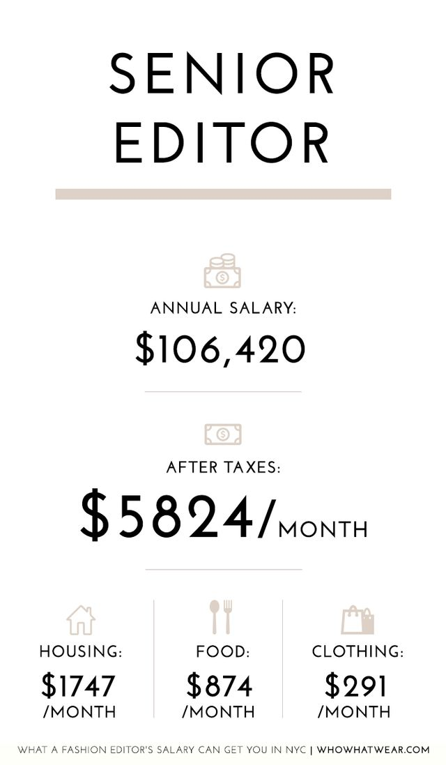 Fashion designer salary per month in new york