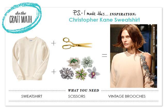 DIY: Spring-ify Your Sweatshirt In 2 Easy Steps